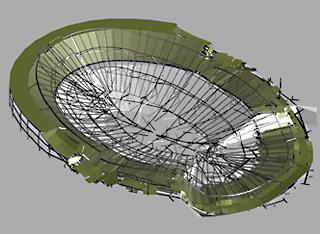 Charlotte Coliseum Demolition