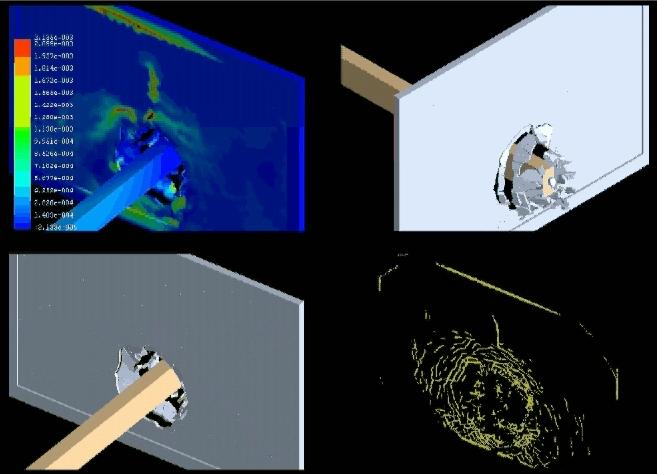 Glazing System Analysis