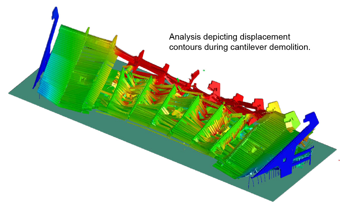 Analysis-depicting-displacement
