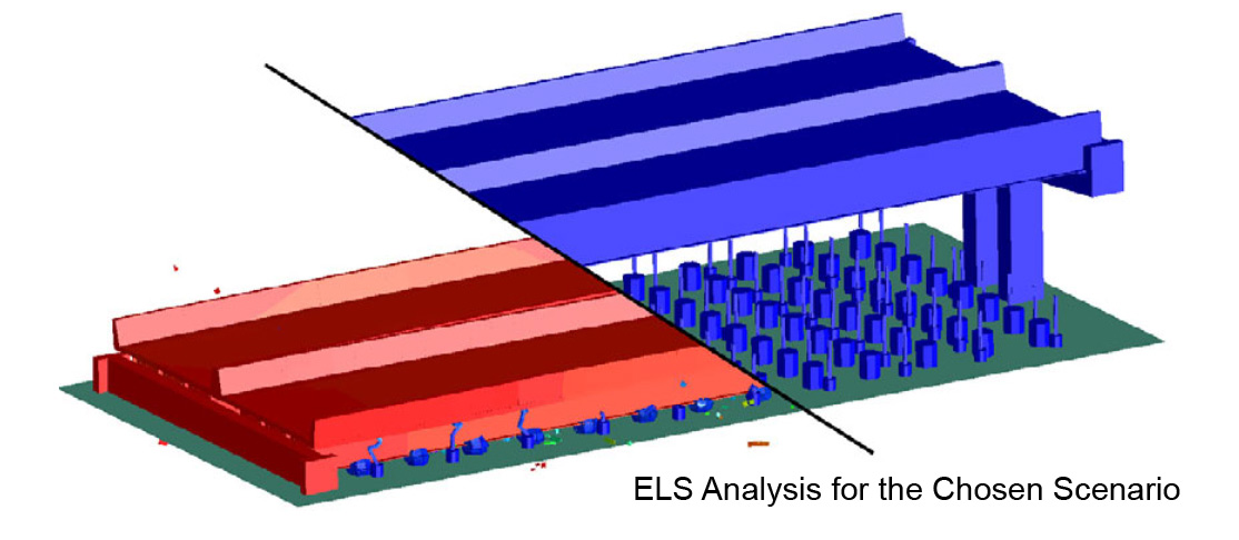 Structural Design - ELS Analysis Permetral Bridge - Applied Science International