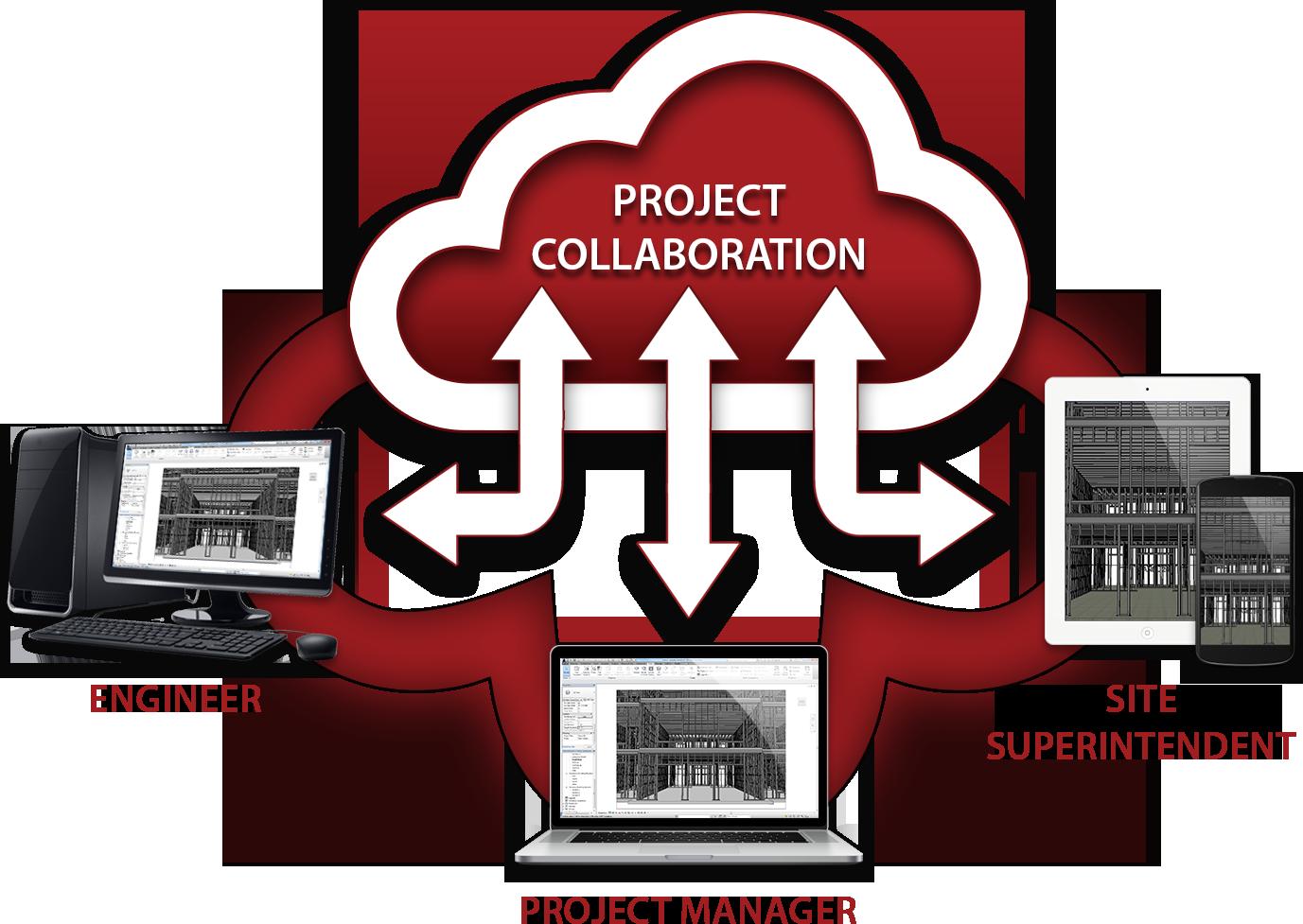Cold Formed Steel Bim Software - Steelsmart Framer